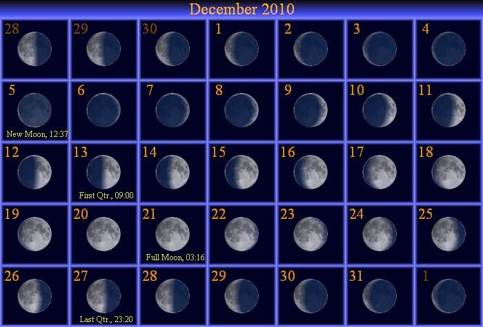 moon phases 2010 december. [December Moon Phase Calendar]
