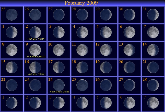 Moon Crescent Signs Learn To Type Symbols On Keyboard