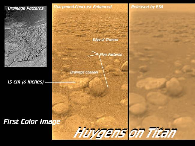 Titans surface as seen from Huygens Probe