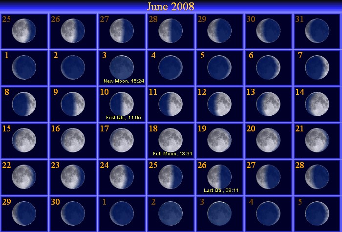 June Calendar With Moon Phases : Starwatch moravian college astronomy