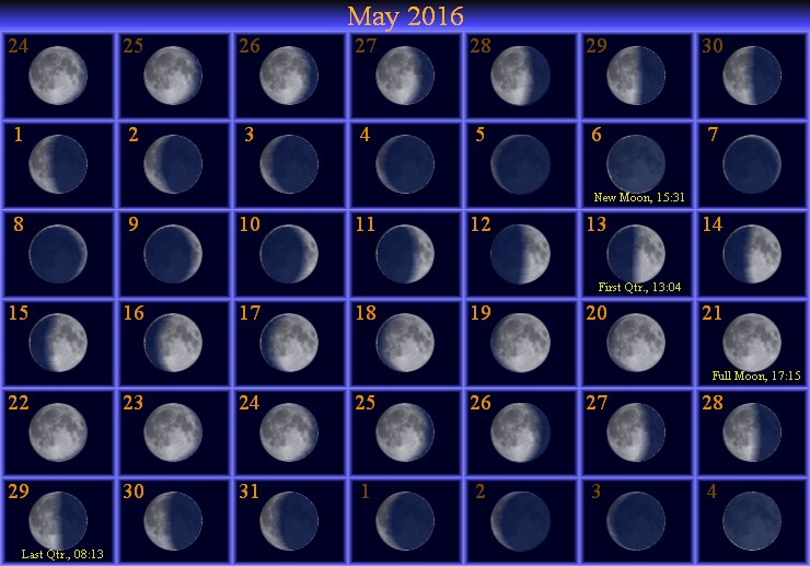 List Of Synonyms And Antonyms Of The Word Lunar Calendar May 2015