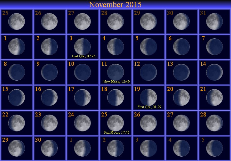 red moon phase for november 2018 - photo #11