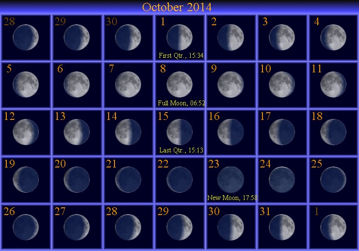 nasa blood moon calendar - photo #28