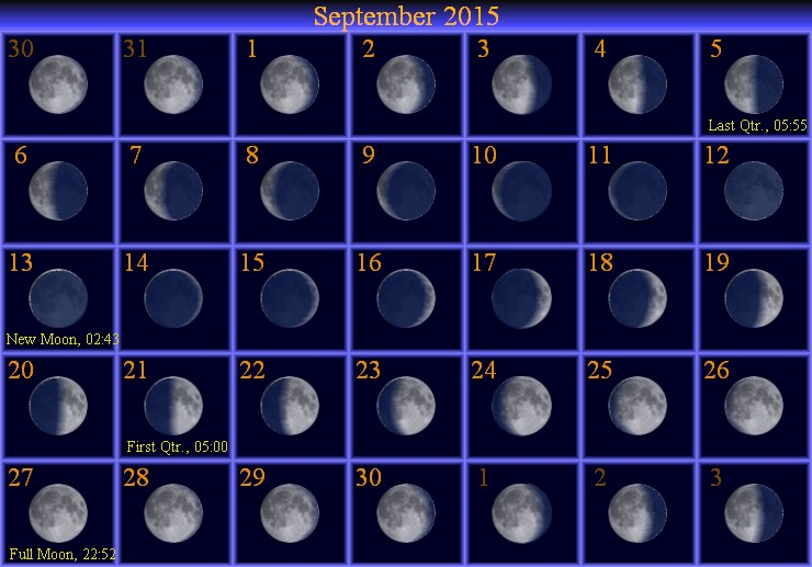 ... moon phase calendar 842 x 631 jpeg 99kb phases of the moon march 2015