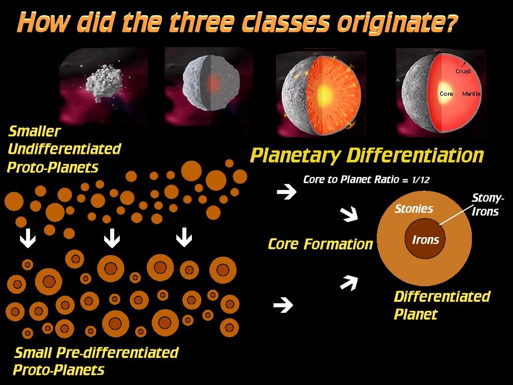 metorites solar system - photo #27