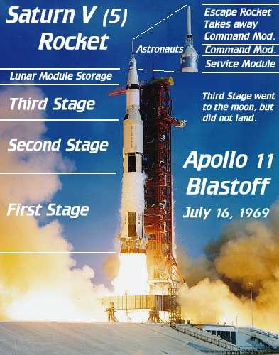 Saturn V Liftoff